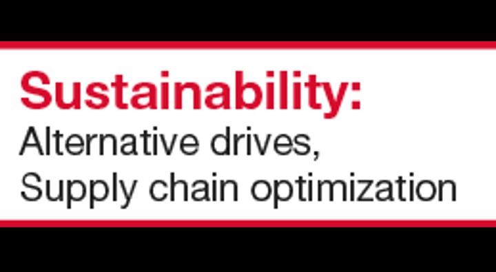 Grid Sustainability